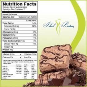 Ideal Body Protien Diet - Segreto Secrets blog 7